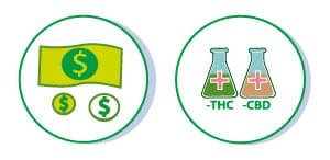 WIRTSCHAFT cannabis