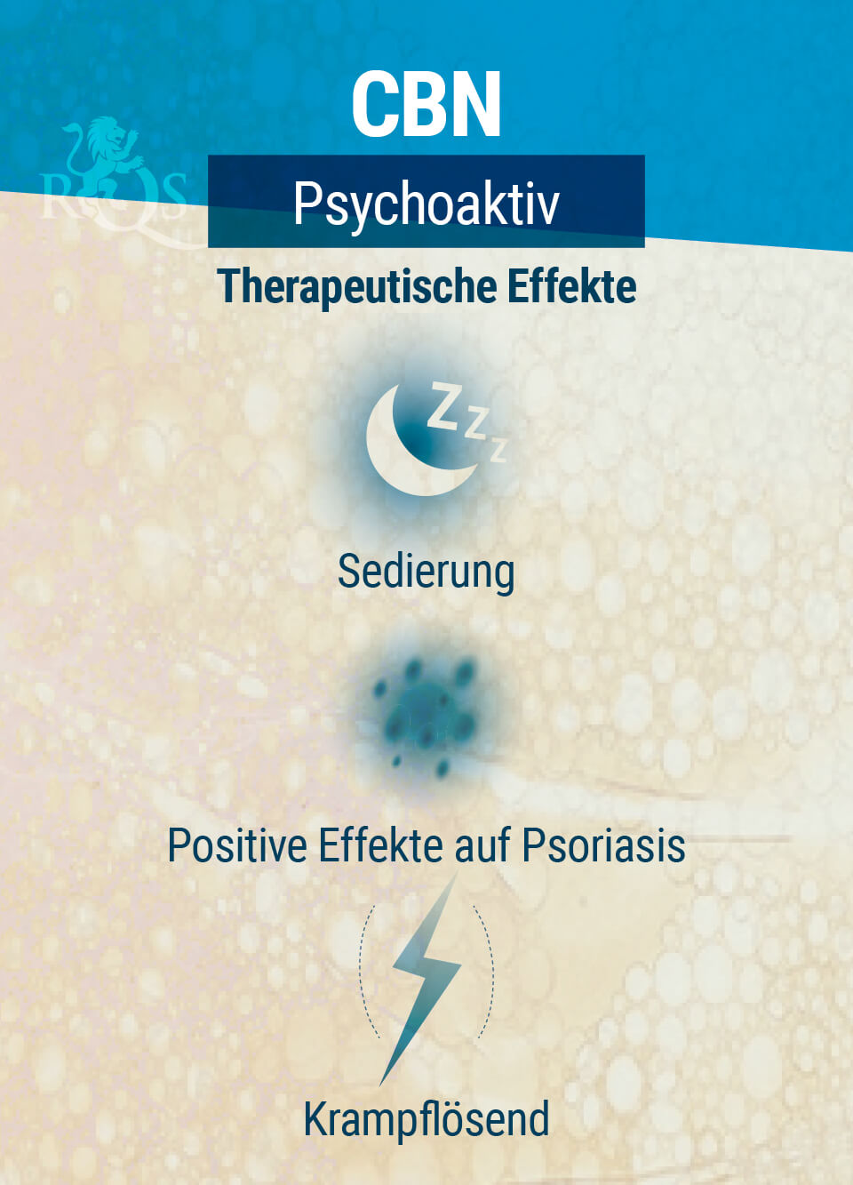Therapeutische Effekte won CBN