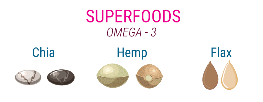 Superfood Omega-3 Hanfsamen