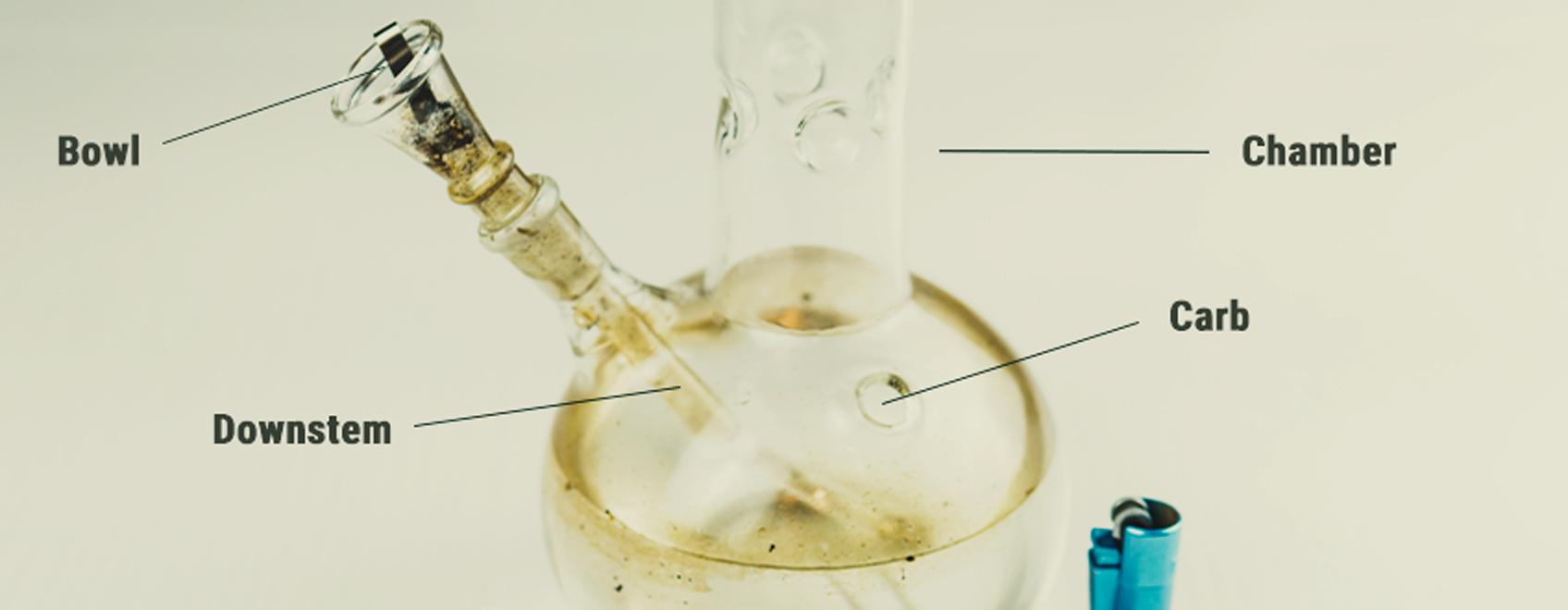 Wie filtert Bongwasser den Rauch?